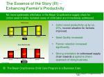 the essence of the story iii enhancing farmer s productivity