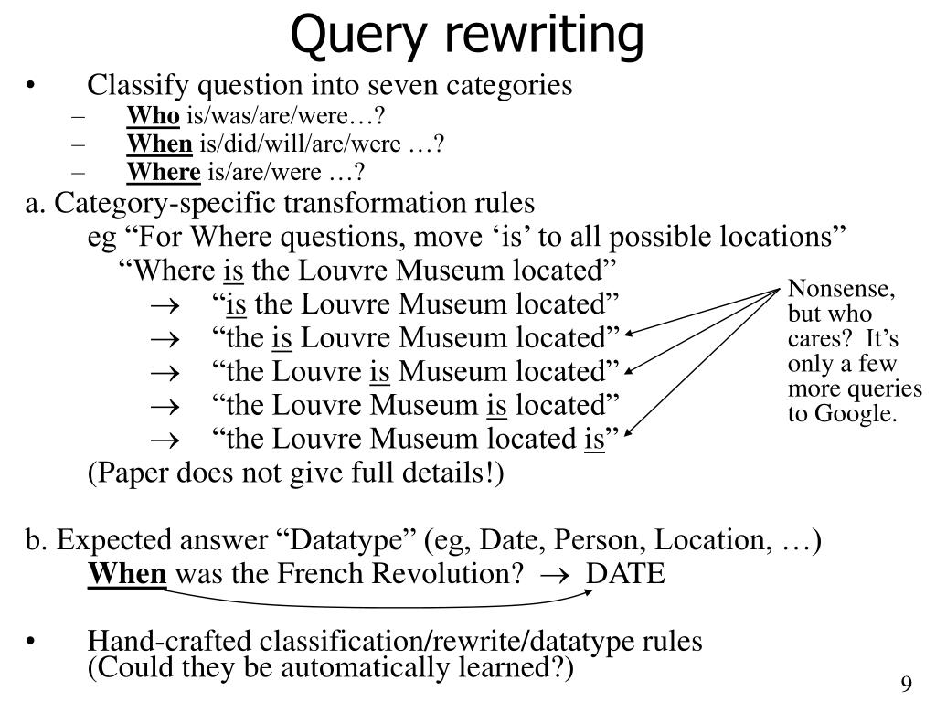 Query rewriting