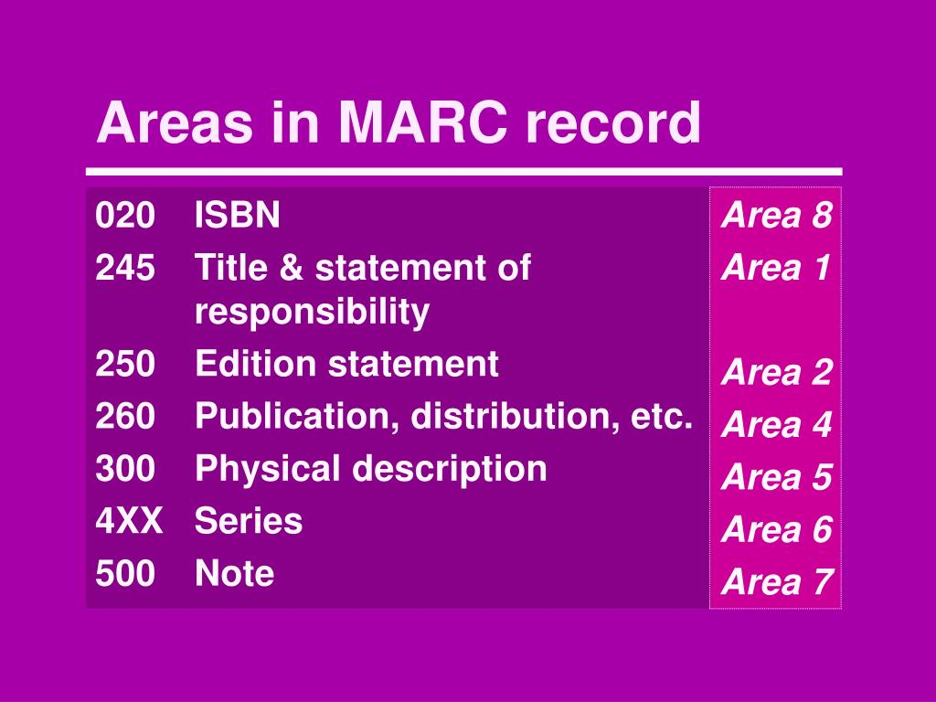 Areas in MARC record