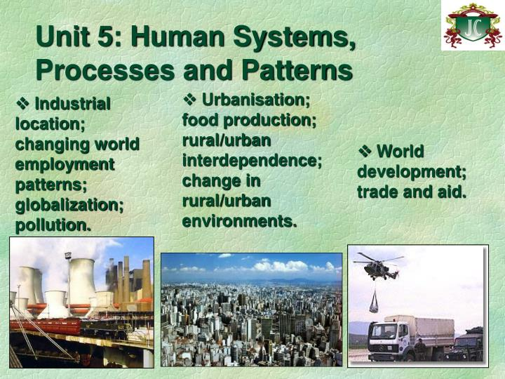 Unit 5: Human Systems, Processes and Patterns