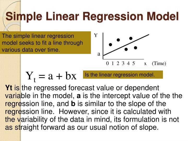 Simple Linear Regression Model