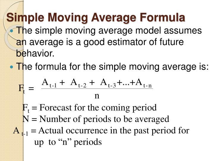 Simple Moving Average Formula