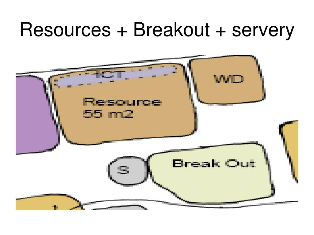 Resources + Breakout + servery