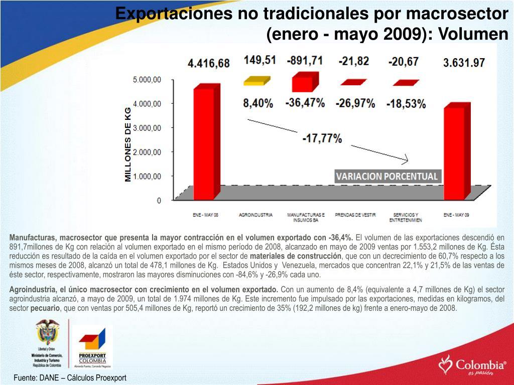 Exportaciones no tradicionales por macrosector