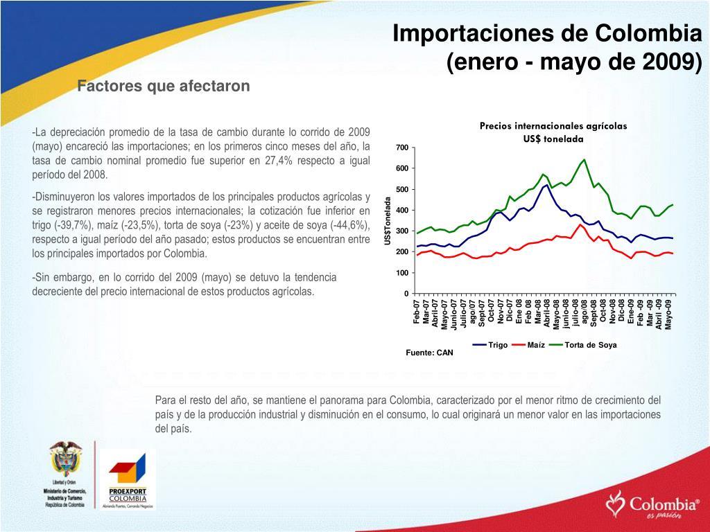 Importaciones de Colombia