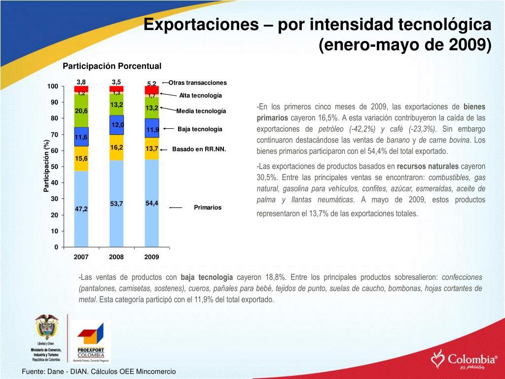 Exportaciones – por intensidad tecnológica (enero-mayo de 2009)