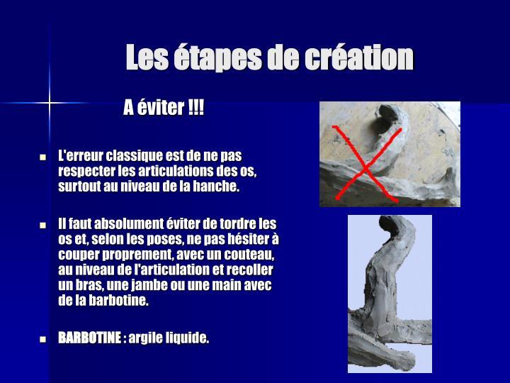 Les étapes de création