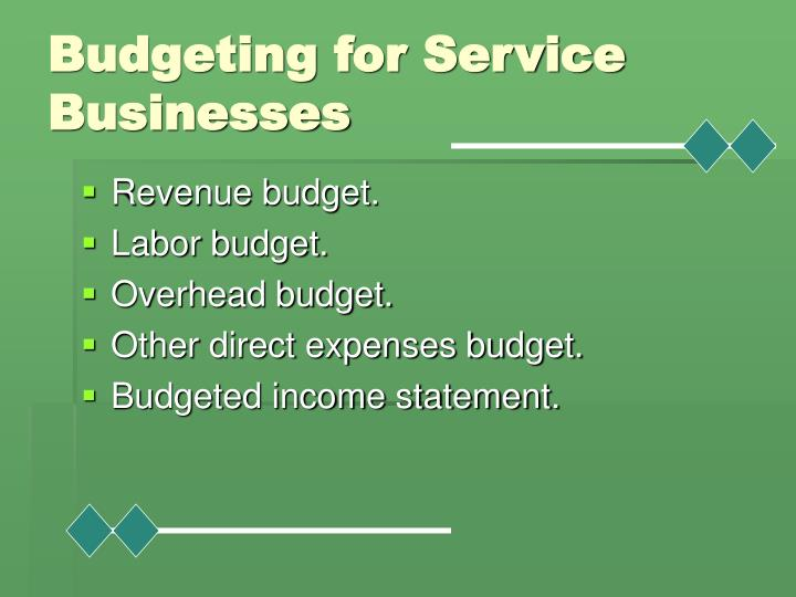 Budgeting for Service Businesses
