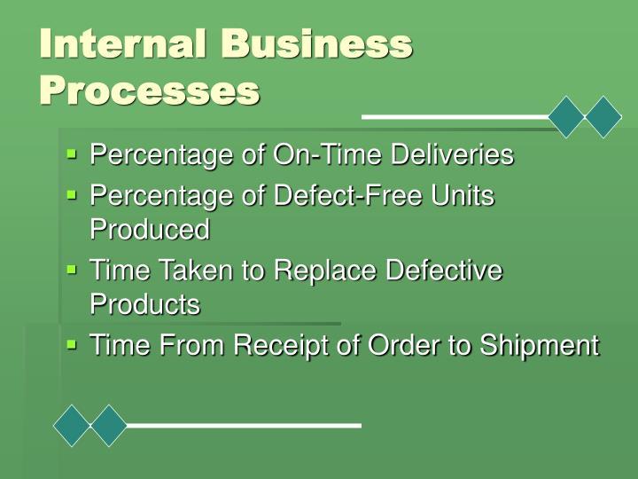 Internal Business Processes