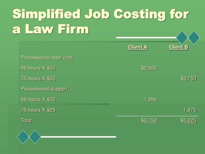 Simplified Job Costing for a Law Firm