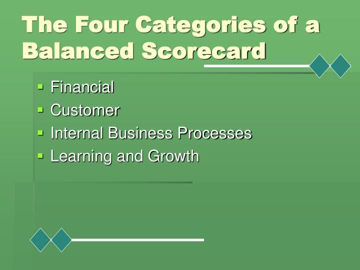 The Four Categories of a Balanced Scorecard
