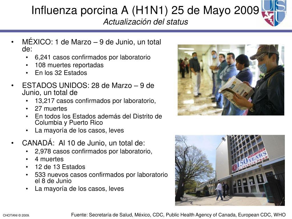 MÉXICO: 1 de Marzo – 9 de Junio, un total de: