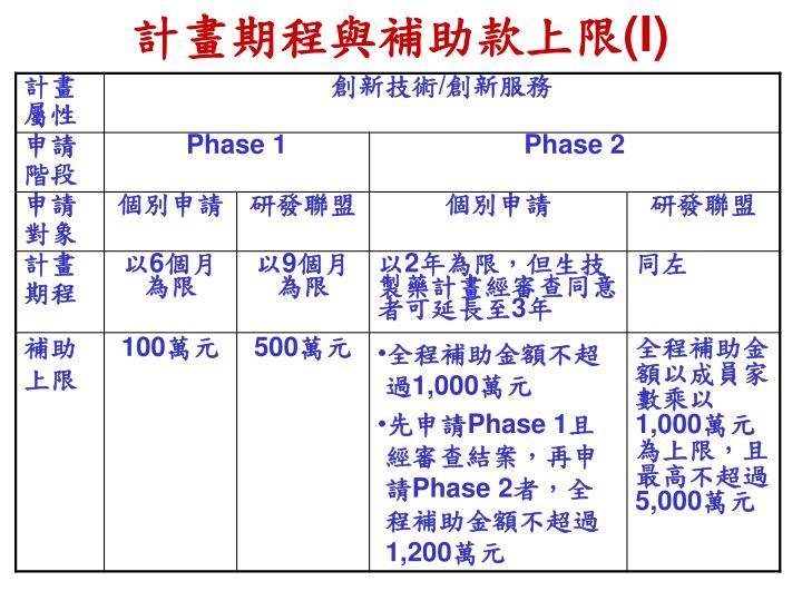 計畫期程與補助款上限