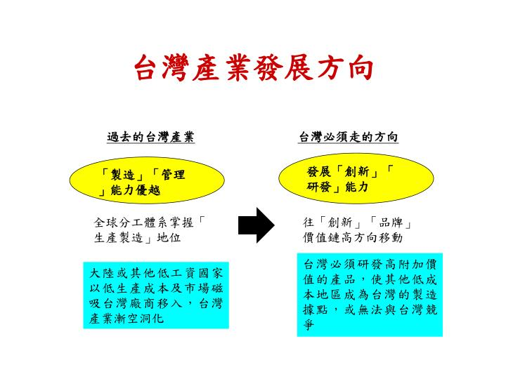 台灣產業發展方向
