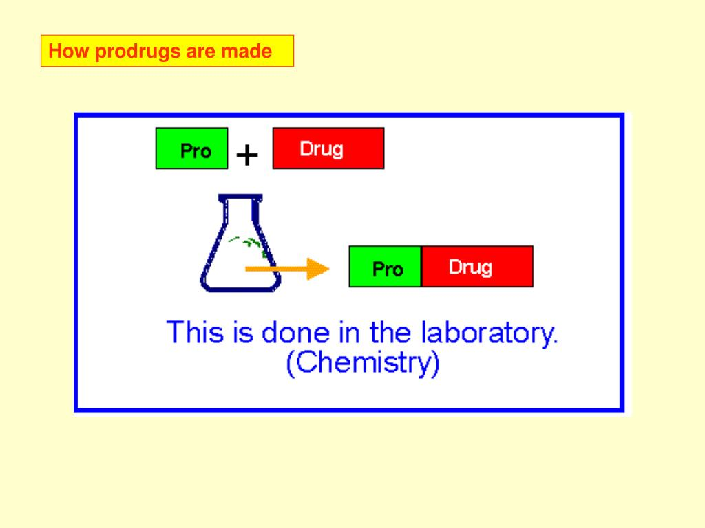 How prodrugs are made