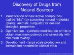discovery of drugs from natural sources
