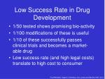 low success rate in drug development