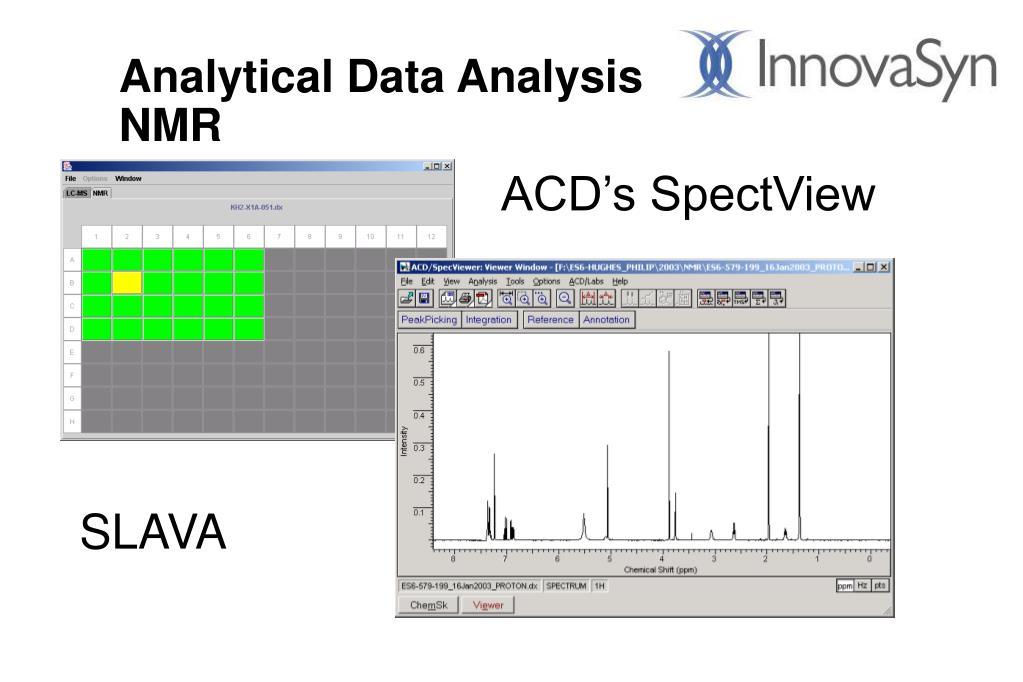 Analytical Data Analysis