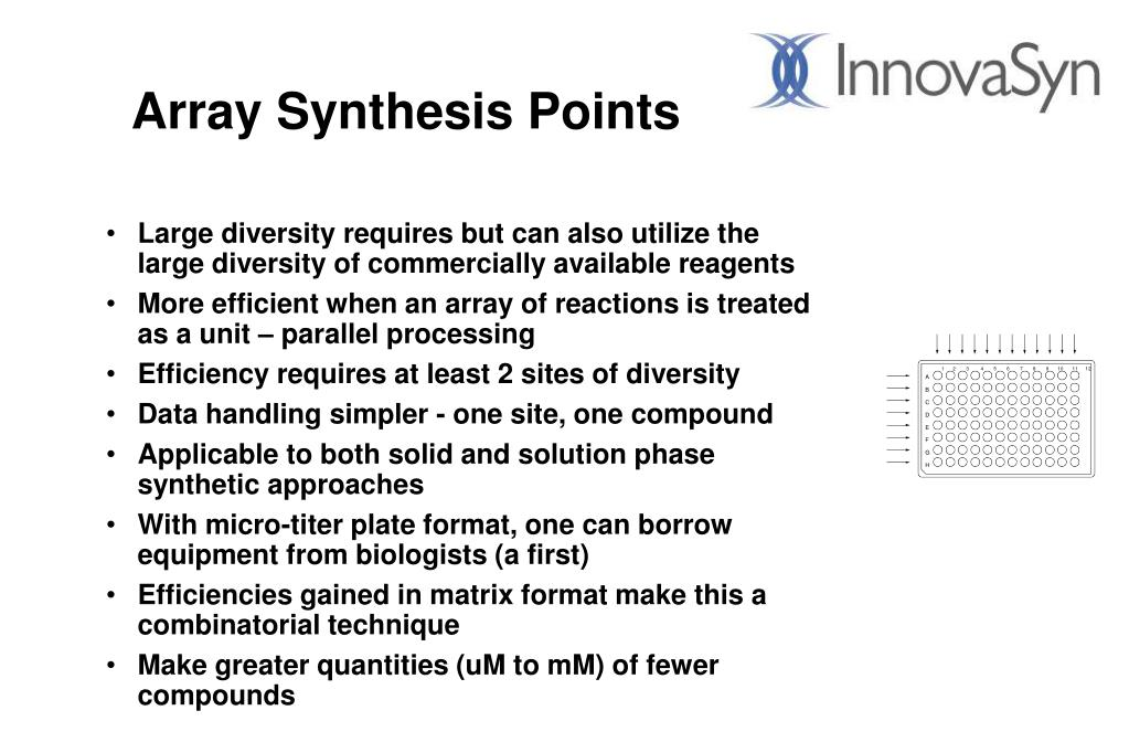 Array Synthesis Points