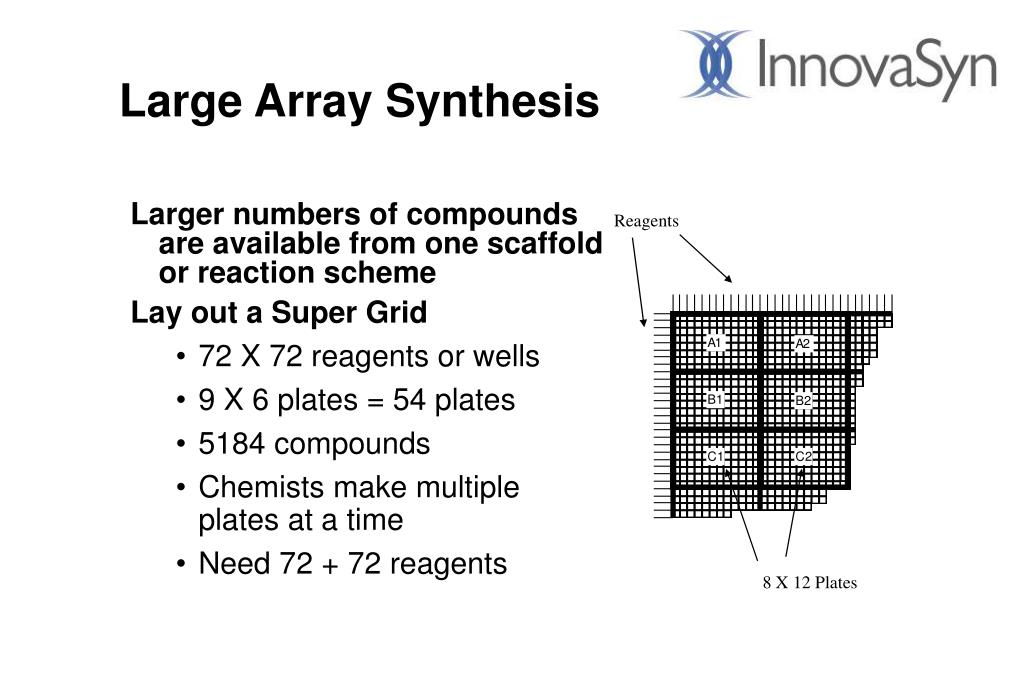 Large Array Synthesis