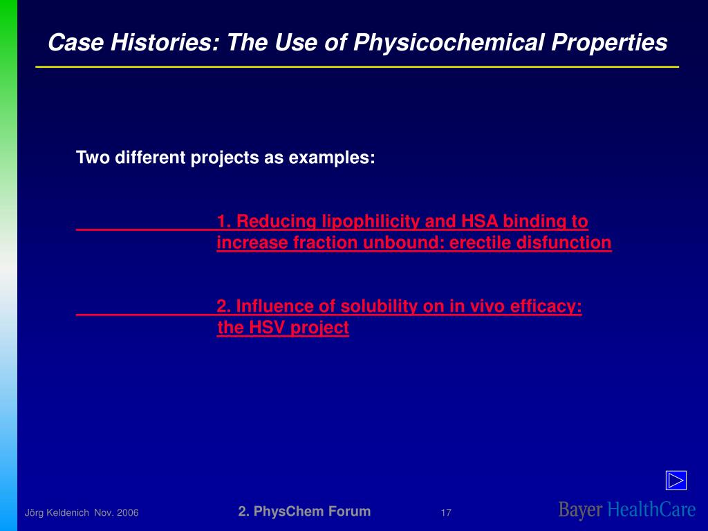 Case Histories: The Use of Physicochemical Properties