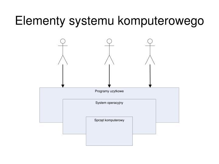 Elementy systemu komputerowego