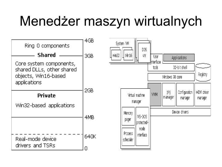 Menedżer maszyn wirtualnych