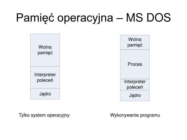 Pamięć operacyjna – MS DOS