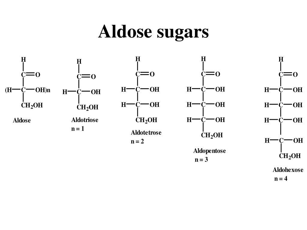 Aldose sugars