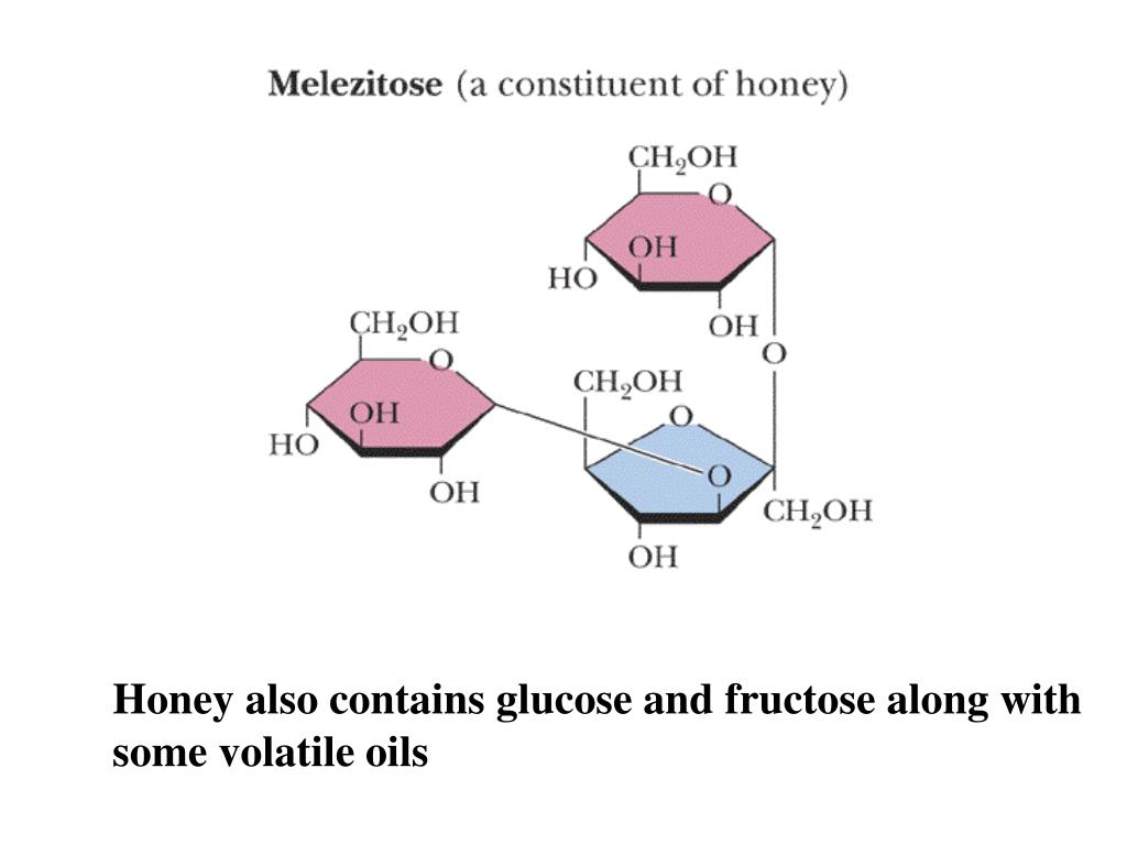 Honey also contains glucose and fructose along with
