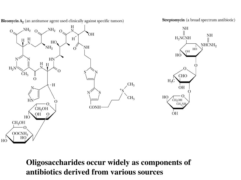 Oligosaccharides occur widely as components of antibiotics derived from various sources