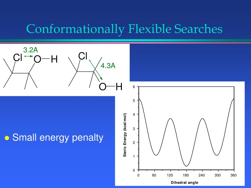 Conformationally Flexible Searches