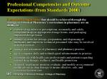 professional competencies and outcome expectations from standards 2000