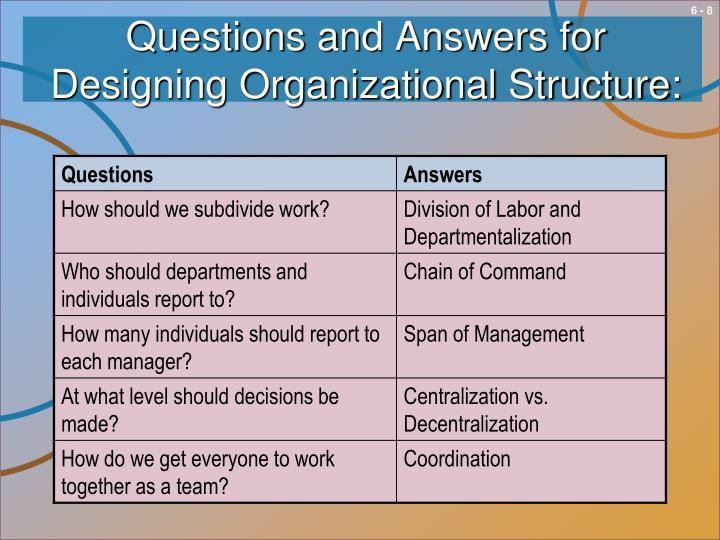 Questions and Answers for Designing Organizational Structure: