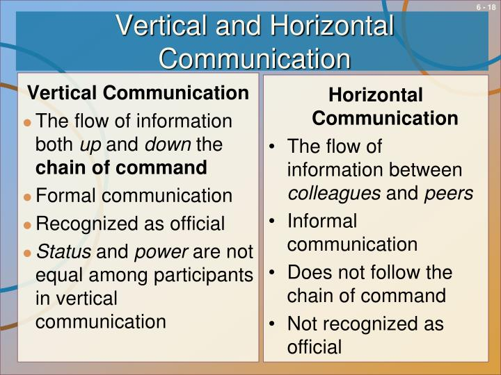 Vertical and Horizontal Communication