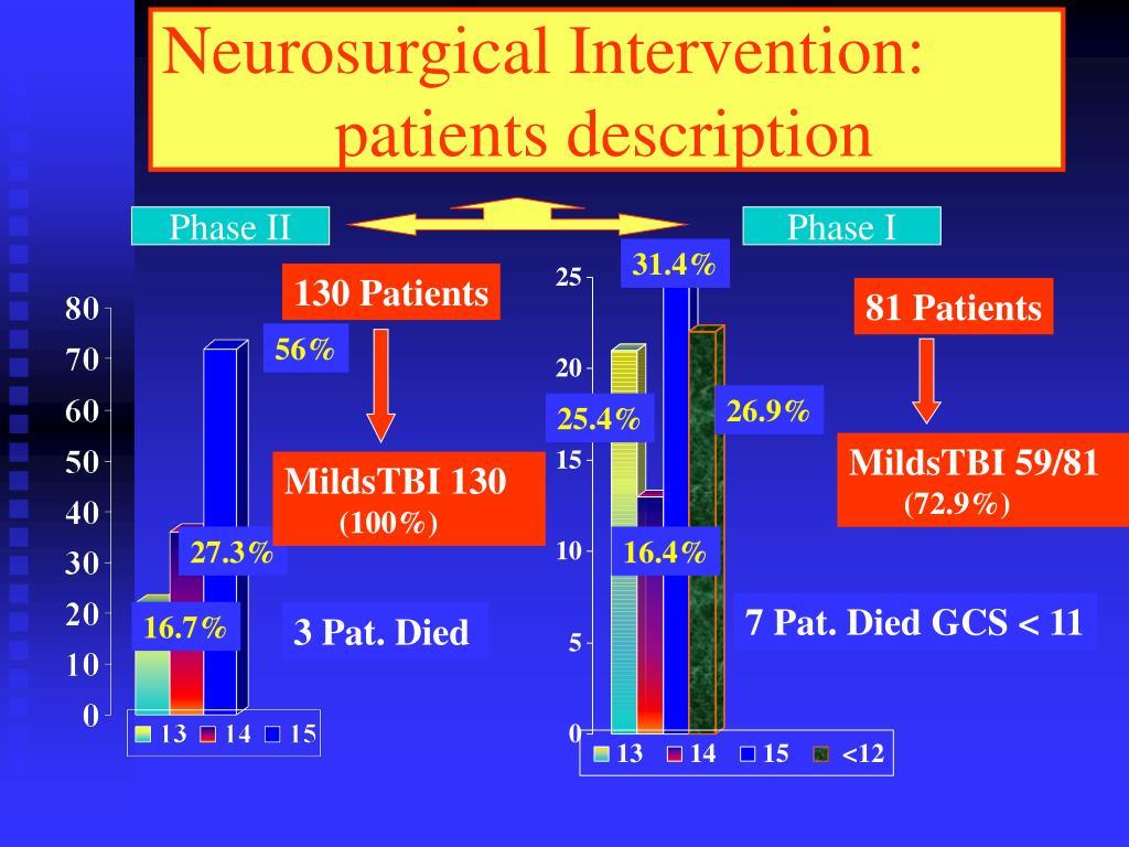 Neurosurgical Intervention: