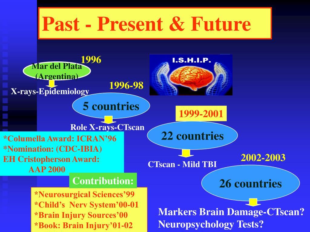 Past - Present & Future