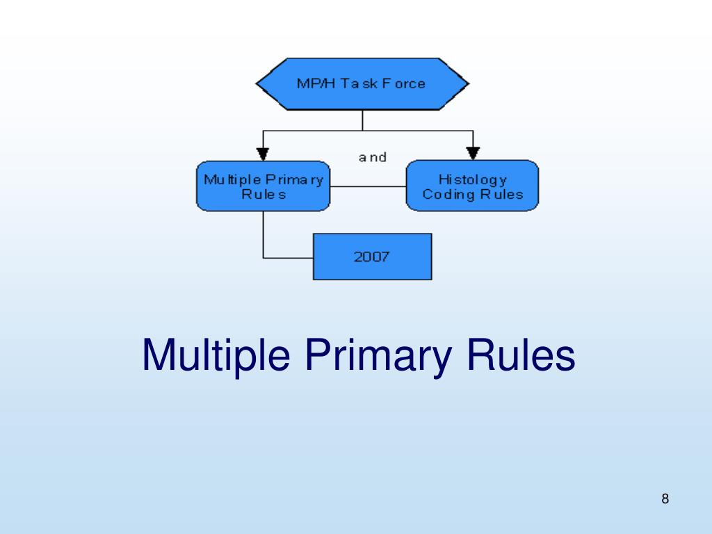 Multiple Primary Rules