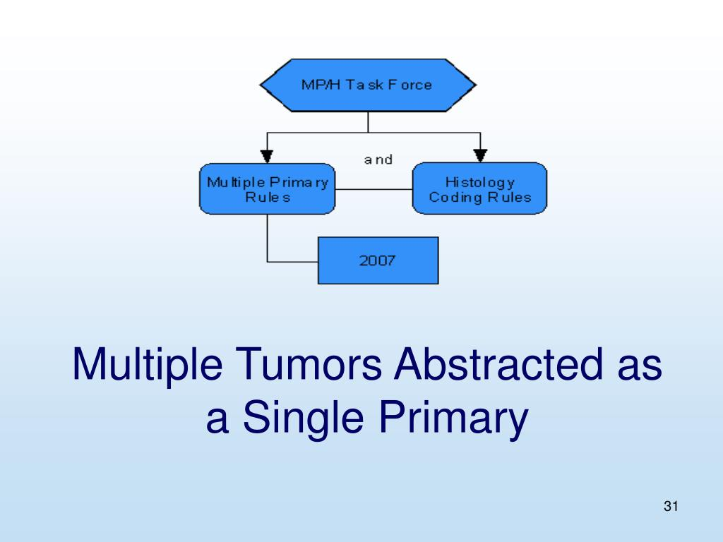 Multiple Tumors Abstracted as a Single Primary