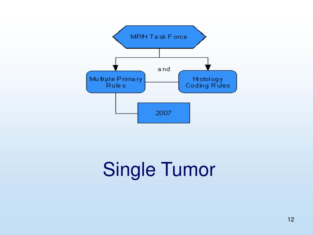 Single Tumor