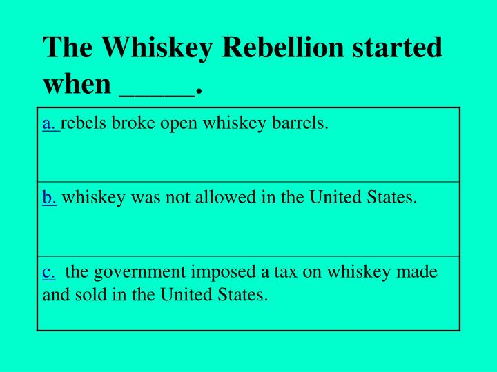 The Whiskey Rebellion started when _____.