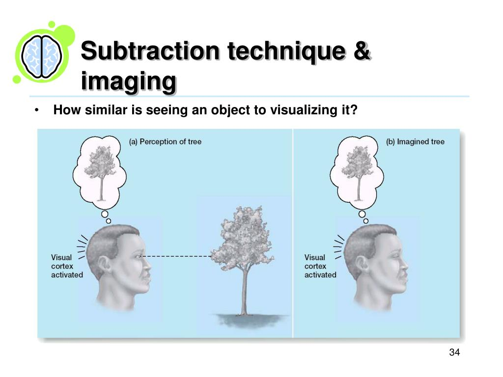 Subtraction technique & imaging