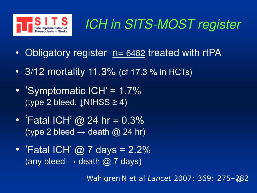 ICH in SITS-MOST register