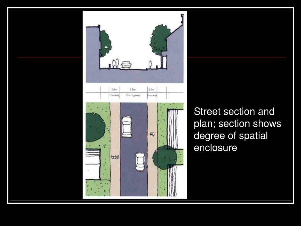 Street section and plan; section shows degree of spatial enclosure