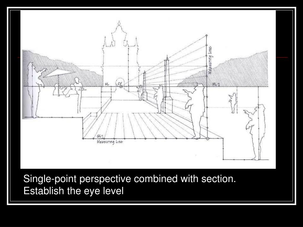 Single-point perspective combined with section. Establish the eye level