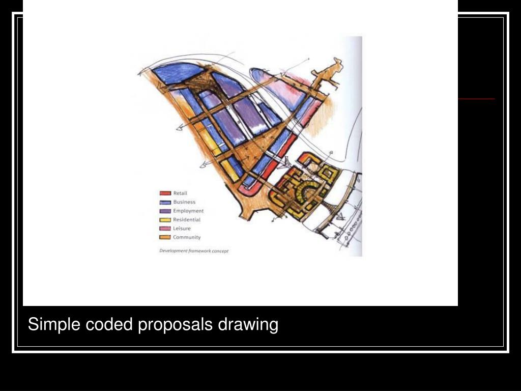 Simple coded proposals drawing