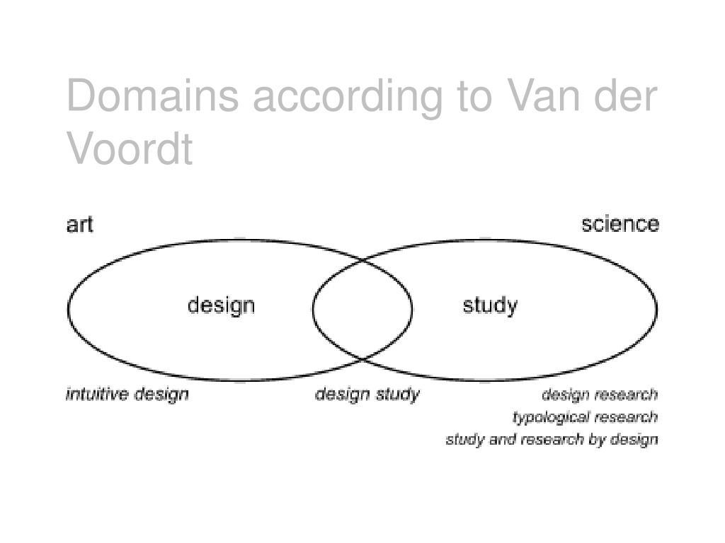 Domains according to Van der Voordt