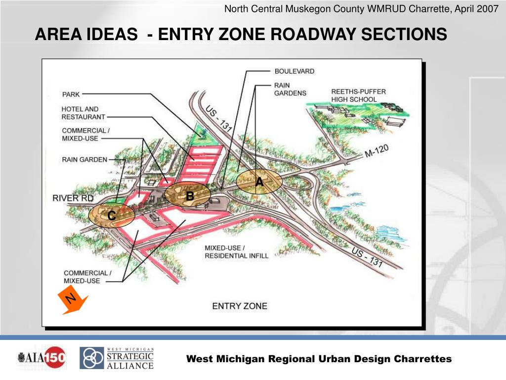 AREA IDEAS  - ENTRY ZONE ROADWAY SECTIONS
