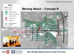 moving about concept b