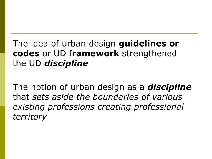 The idea of urban design